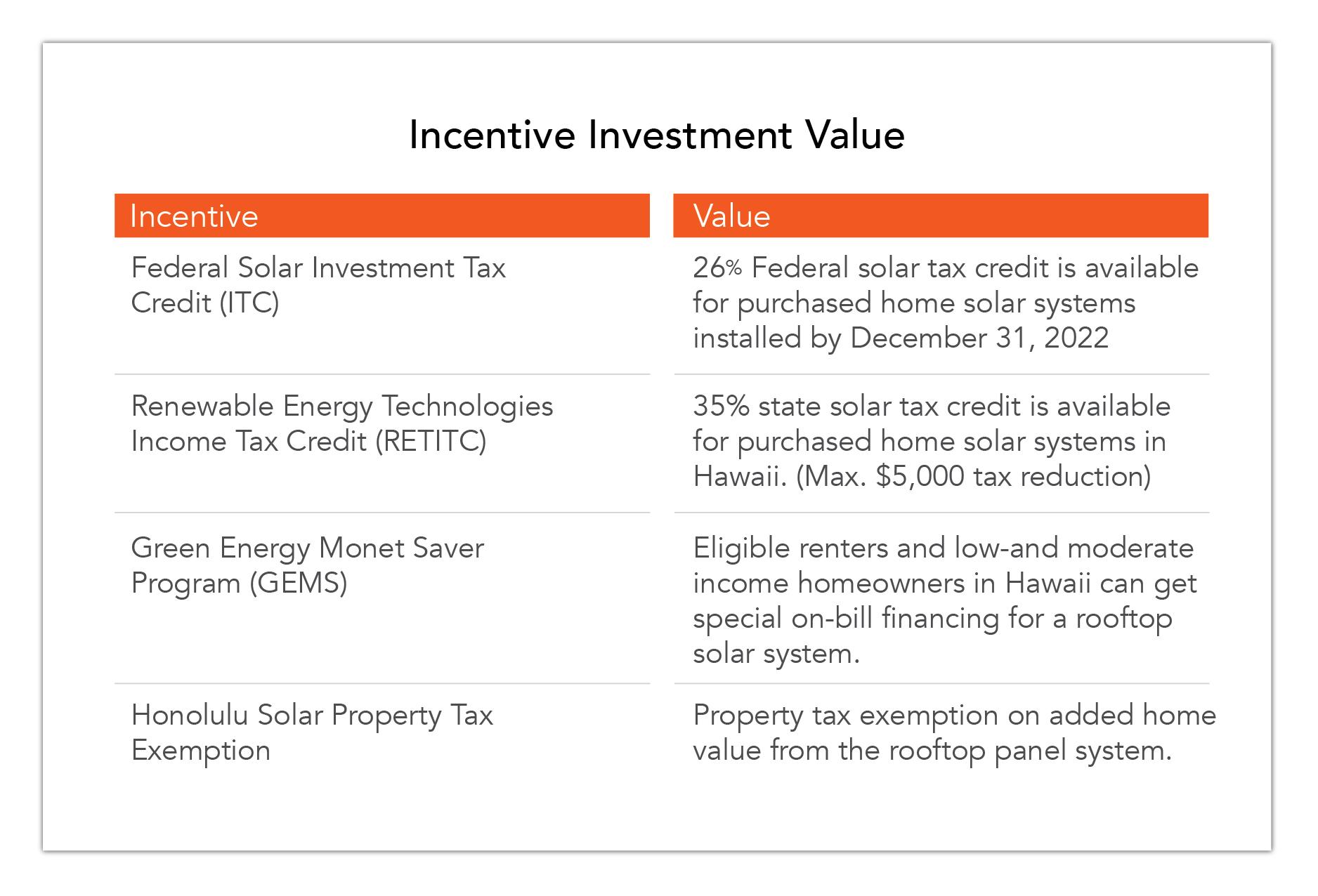Revolusun Incentive Value 01